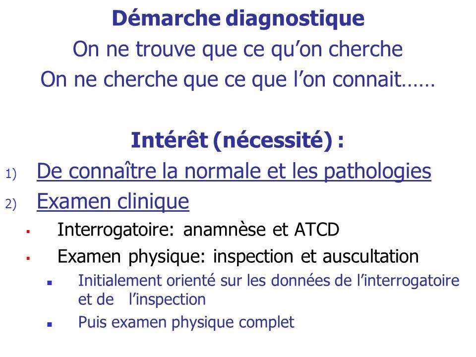 Sémiologie neurologique du nourrisson Cris +++  Geignard  méningite  Grognon