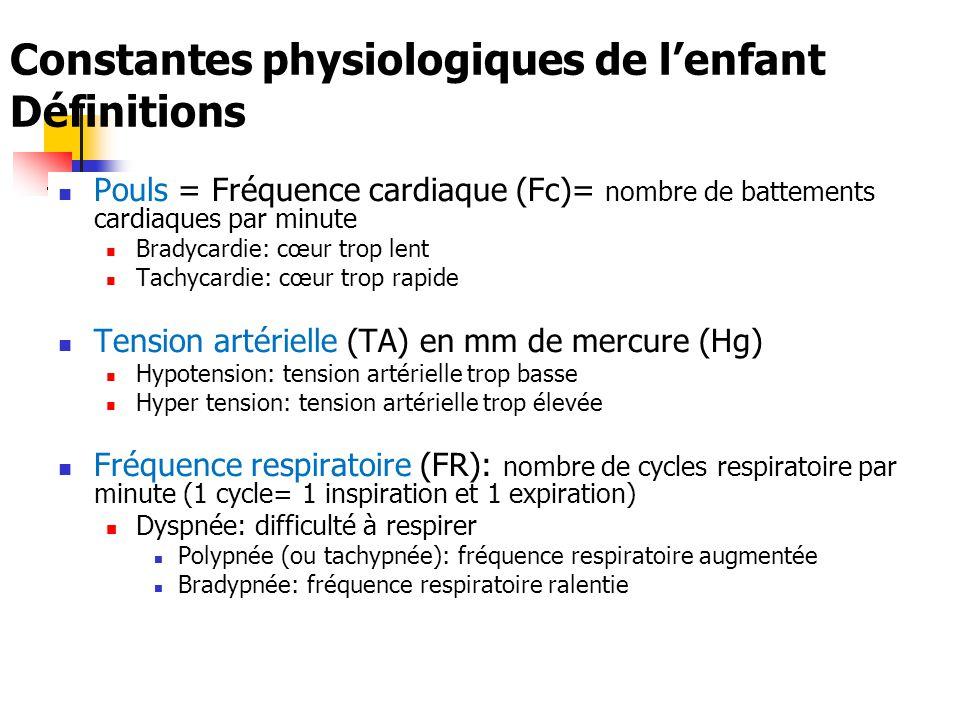 Pouls = Fréquence cardiaque (Fc) Tension artérielle (TA) en mm de mercure (Hg) Fréquence respiratoire (FR) Constantes physiologiques de l'enfant Définitions