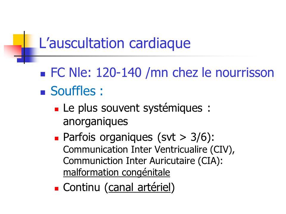 L'auscultation cardiaque FC Nle: 120-140 /mn chez le nourrisson Souffles : Le plus souvent systémiques : anorganiques Parfois organiques (svt > 3/6):