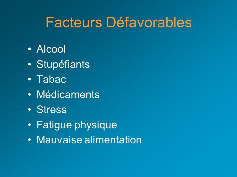 Facteurs Défavorables Alcool Stupéfiants Tabac Médicaments Stress Fatigue physique Mauvaise alimentation