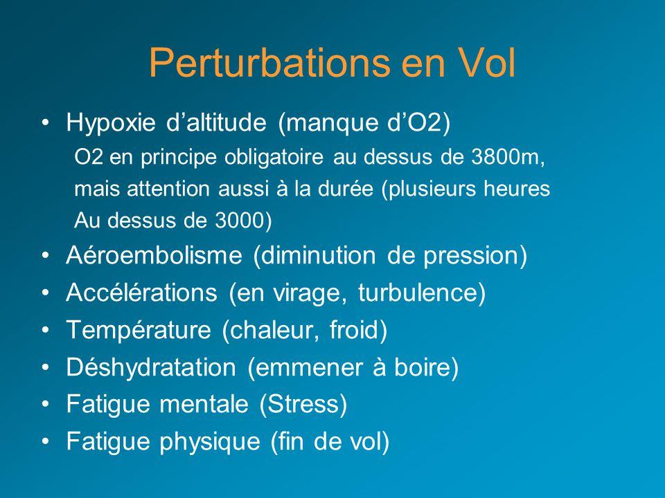Perturbations en Vol Hypoxie d'altitude (manque d'O2) O2 en principe obligatoire au dessus de 3800m, mais attention aussi à la durée (plusieurs heures
