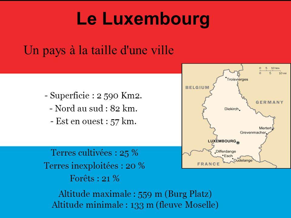 - Superficie : 2 590 Km2. - Nord au sud : 82 km. - Est en ouest : 57 km. Le Luxembourg Altitude maximale : 559 m (Burg Platz) Altitude minimale : 133