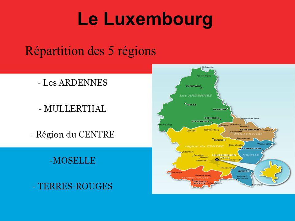 Répartition des 5 régions - Les ARDENNES - MULLERTHAL - Région du CENTRE -MOSELLE - TERRES-ROUGES Le Luxembourg