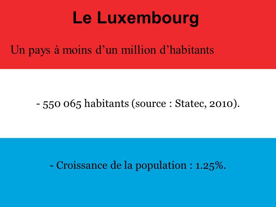 - 550 065 habitants (source : Statec, 2010). - Croissance de la population : 1.25%. Le Luxembourg Un pays à moins d'un million d'habitants