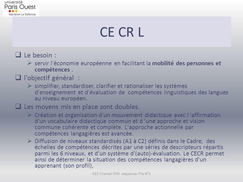 Les niveaux du CECR L Le Cadre comprend de manière générale:  un système pour identifier les compétences lors de l apprentissage ou de l utilisation d une langue  la définition des compétences de communication attendues, de manière globale ou par le biais de descripteurs, à chacun des 6 niveaux organisés par paires  A1, A2 pour débutants  B1, B2 pour intermédiaires ou indépendants  C1, C2 pour les utilisateurs avancés.