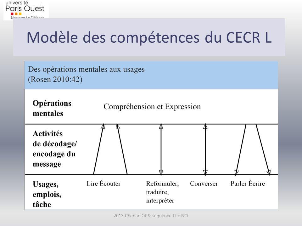 Modèle des compétences du CECR L 2013 Chantal ORS sequence Flie N°1
