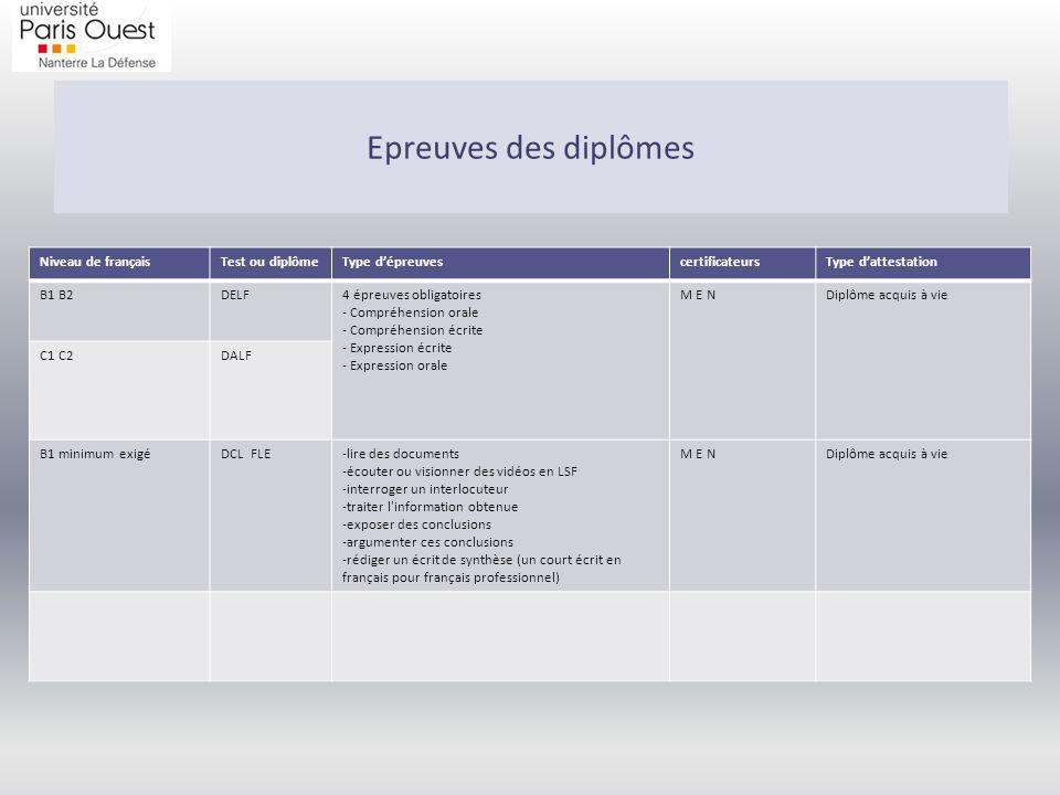 Le DCL  Le diplôme de compétence en langue (DCL) est un diplôme national professionnel créé spécialement pour les adultes.