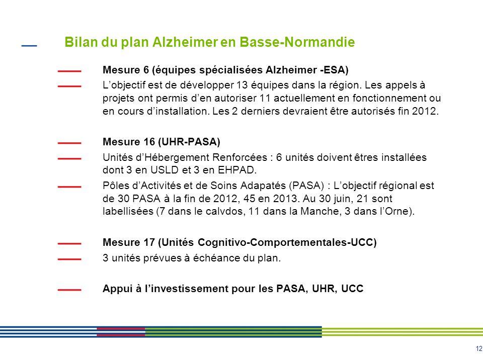 12 Bilan du plan Alzheimer en Basse-Normandie Mesure 6 (équipes spécialisées Alzheimer -ESA) L'objectif est de développer 13 équipes dans la région. L