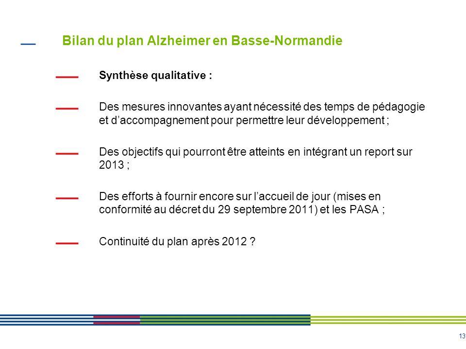13 Bilan du plan Alzheimer en Basse-Normandie Synthèse qualitative : Des mesures innovantes ayant nécessité des temps de pédagogie et d'accompagnement