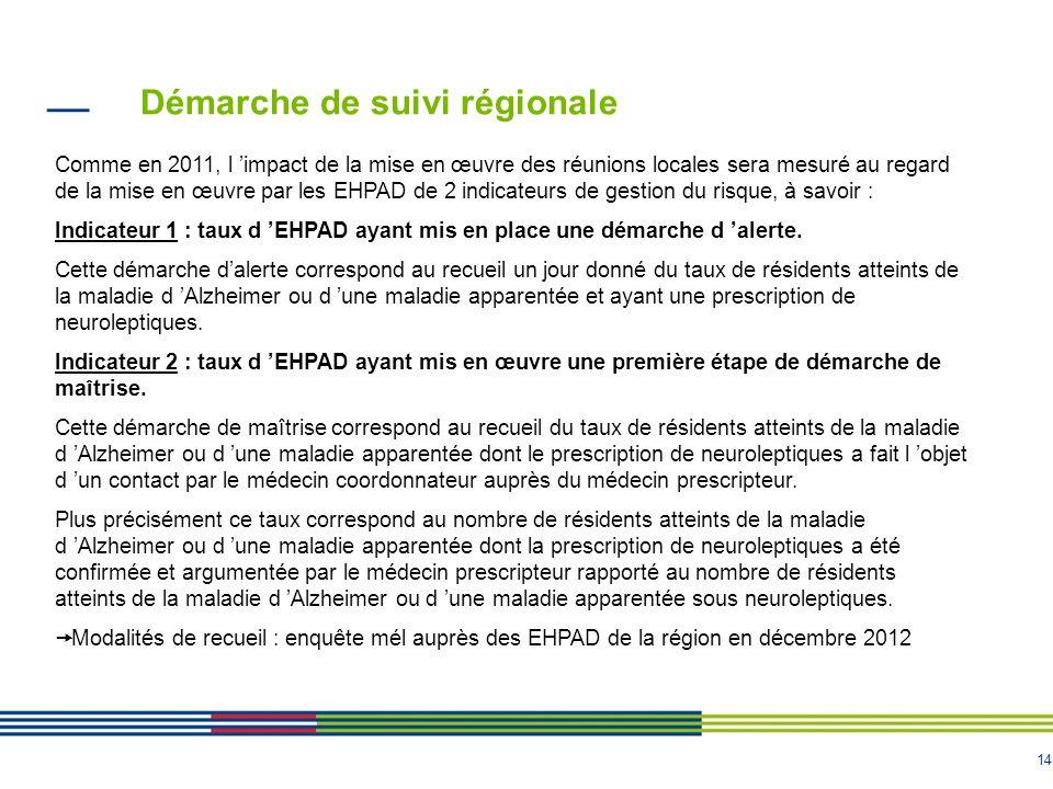 14 Comme en 2011, l 'impact de la mise en œuvre des réunions locales sera mesuré au regard de la mise en œuvre par les EHPAD de 2 indicateurs de gestion du risque, à savoir : Indicateur 1 : taux d 'EHPAD ayant mis en place une démarche d 'alerte.