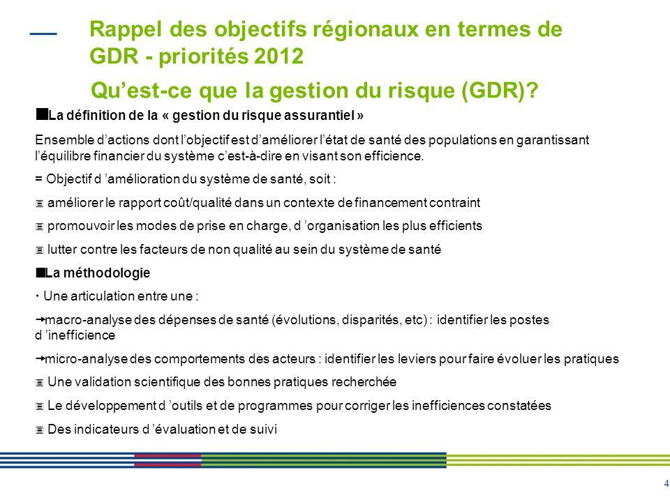 4 Rappel des objectifs régionaux en termes de GDR - priorités 2012 La définition de la « gestion du risque assurantiel » Ensemble d'actions dont l'objectif est d'améliorer l'état de santé des populations en garantissant l'équilibre financier du système c'est-à-dire en visant son efficience.