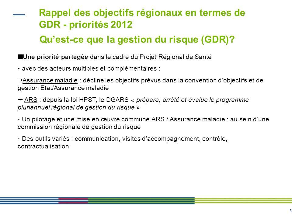 5 Rappel des objectifs régionaux en termes de GDR - priorités 2012 Une priorité partagée dans le cadre du Projet Régional de Santé  avec des acteurs
