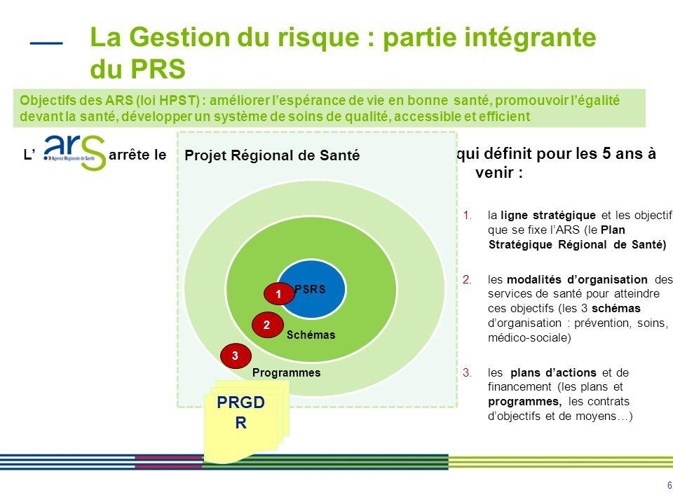 6 La Gestion du risque : partie intégrante du PRS qui définit pour les 5 ans à venir : 1.la ligne stratégique et les objectifs que se fixe l'ARS (le Plan Stratégique Régional de Santé) 2.les modalités d'organisation des services de santé pour atteindre ces objectifs (les 3 schémas d'organisation : prévention, soins, médico-sociale) 3.les plans d'actions et de financement (les plans et programmes, les contrats d'objectifs et de moyens…) Objectifs des ARS (loi HPST) : améliorer l'espérance de vie en bonne santé, promouvoir l'égalité devant la santé, développer un système de soins de qualité, accessible et efficient arrête leL' Schémas PSRS Programmes Projet Régional de Santé 1 2 3 PRGD R