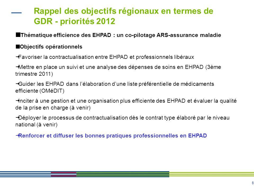 8 Thématique efficience des EHPAD : un co-pilotage ARS-assurance maladie Objectifs opérationnels  Favoriser la contractualisation entre EHPAD et professionnels libéraux  Mettre en place un suivi et une analyse des dépenses de soins en EHPAD (3ème trimestre 2011)  Guider les EHPAD dans l'élaboration d'une liste préférentielle de médicaments efficiente (OMéDIT)  Inciter à une gestion et une organisation plus efficiente des EHPAD et évaluer la qualité de la prise en charge (à venir)  Déployer le processus de contractualisation dès le contrat type élaboré par le niveau national (à venir)  Renforcer et diffuser les bonnes pratiques professionnelles en EHPAD Rappel des objectifs régionaux en termes de GDR - priorités 2012