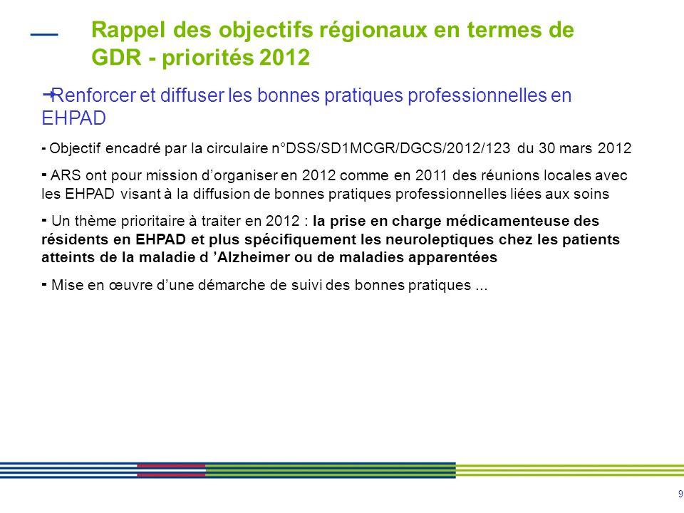 9  Renforcer et diffuser les bonnes pratiques professionnelles en EHPAD  Objectif encadré par la circulaire n°DSS/SD1MCGR/DGCS/2012/123 du 30 mars 2012  ARS ont pour mission d'organiser en 2012 comme en 2011 des réunions locales avec les EHPAD visant à la diffusion de bonnes pratiques professionnelles liées aux soins  Un thème prioritaire à traiter en 2012 : la prise en charge médicamenteuse des résidents en EHPAD et plus spécifiquement les neuroleptiques chez les patients atteints de la maladie d 'Alzheimer ou de maladies apparentées  Mise en œuvre d'une démarche de suivi des bonnes pratiques...