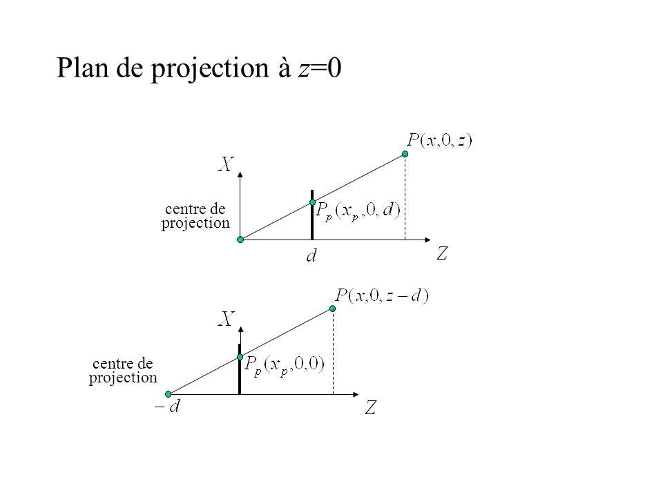 Plan de projection à z=0 centre de projection centre de projection