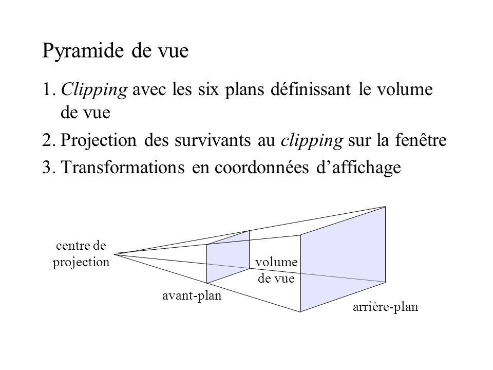 Pyramide de vue 1.Clipping avec les six plans définissant le volume de vue 2.Projection des survivants au clipping sur la fenêtre 3.Transformations en