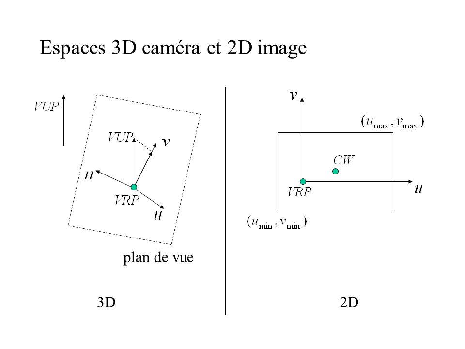 Espaces 3D caméra et 2D image plan de vue 3D2D