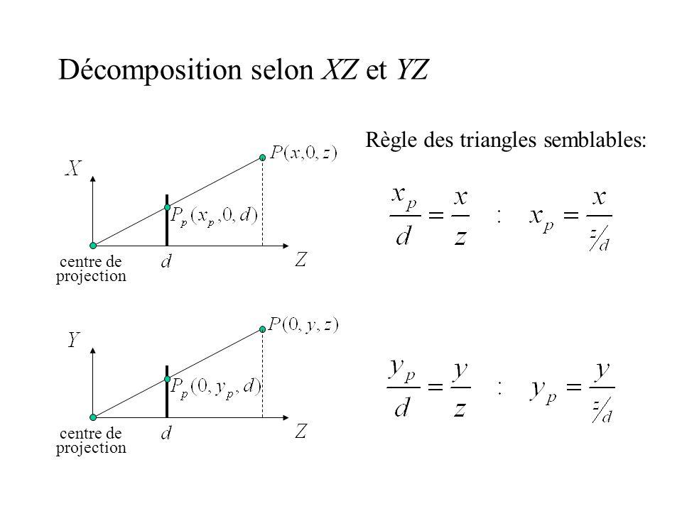 Décomposition selon XZ et YZ centre de projection centre de projection Règle des triangles semblables: