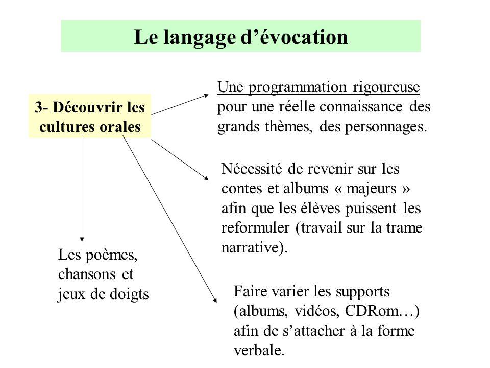 Le langage d'évocation 3- Découvrir les cultures orales Une programmation rigoureuse pour une réelle connaissance des grands thèmes, des personnages.