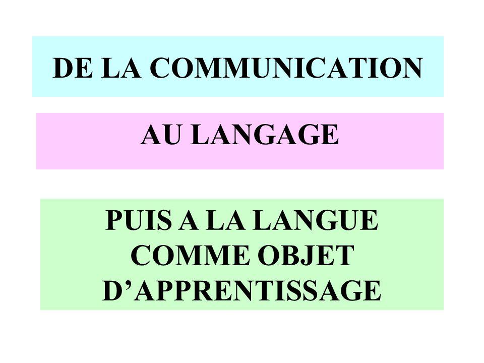 DE LA COMMUNICATION AU LANGAGE PUIS A LA LANGUE COMME OBJET D'APPRENTISSAGE