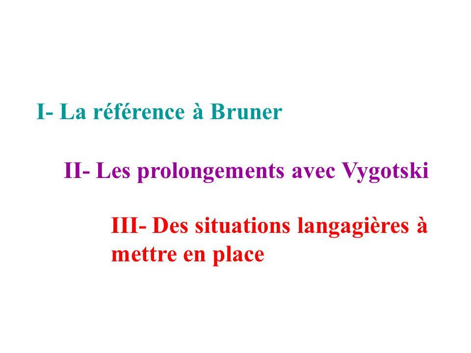I- La référence à Bruner II- Les prolongements avec Vygotski III- Des situations langagières à mettre en place