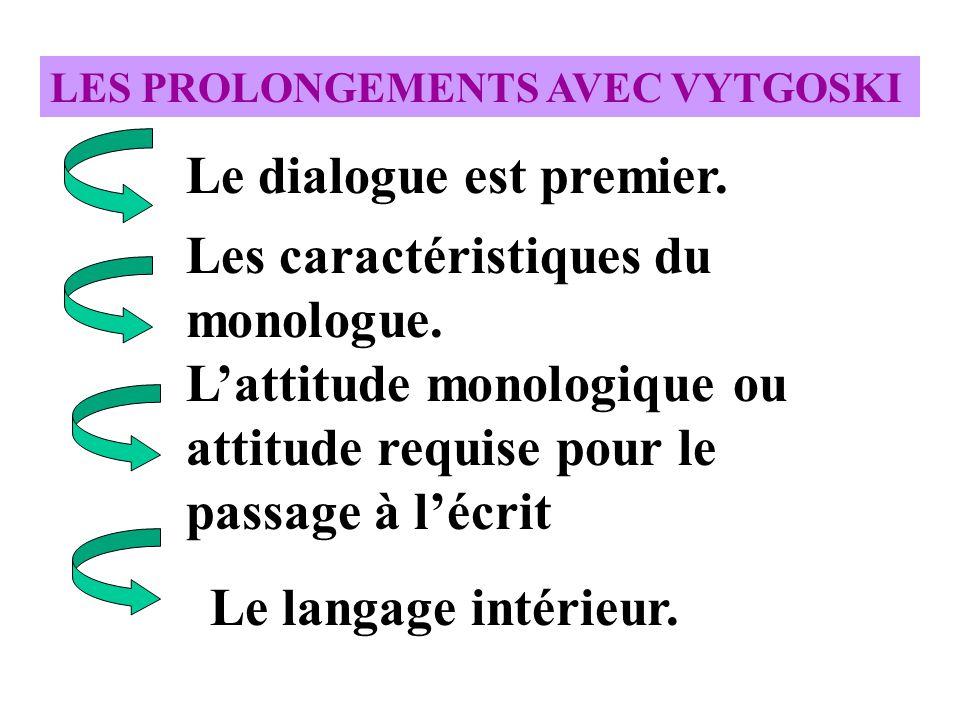 LES PROLONGEMENTS AVEC VYTGOSKI Le dialogue est premier. Les caractéristiques du monologue. L'attitude monologique ou attitude requise pour le passage