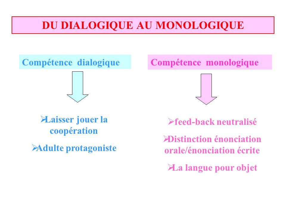 DU DIALOGIQUE AU MONOLOGIQUE Compétence dialogique Compétence monologique  Laisser jouer la coopération  Adulte protagoniste  feed-back neutralisé