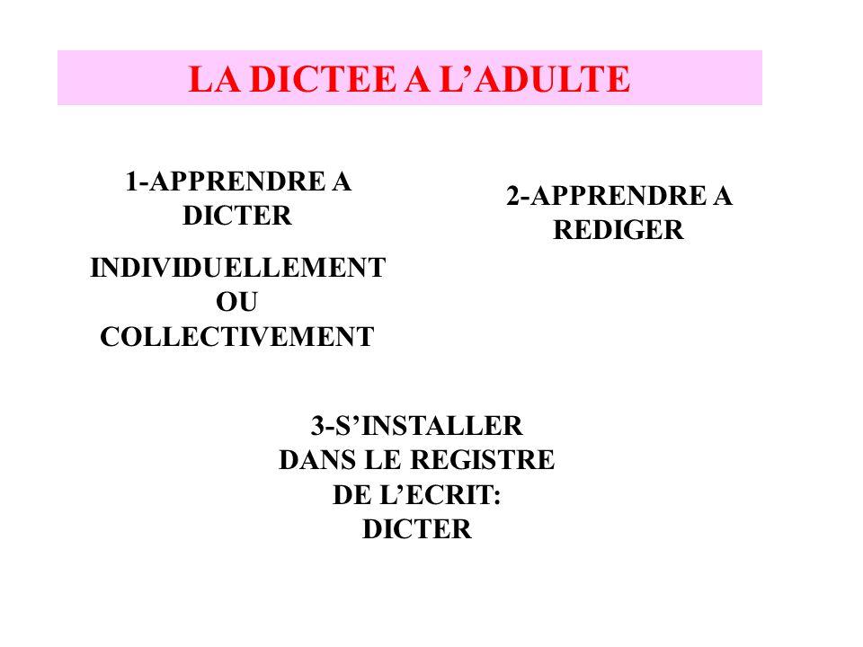 LA DICTEE A L'ADULTE 1-APPRENDRE A DICTER INDIVIDUELLEMENT OU COLLECTIVEMENT 2-APPRENDRE A REDIGER 3-S'INSTALLER DANS LE REGISTRE DE L'ECRIT: DICTER