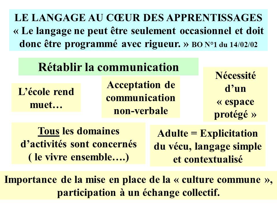 LE LANGAGE AU CŒUR DES APPRENTISSAGES « Le langage ne peut être seulement occasionnel et doit donc être programmé avec rigueur. » BO N°1 du 14/02/02 R