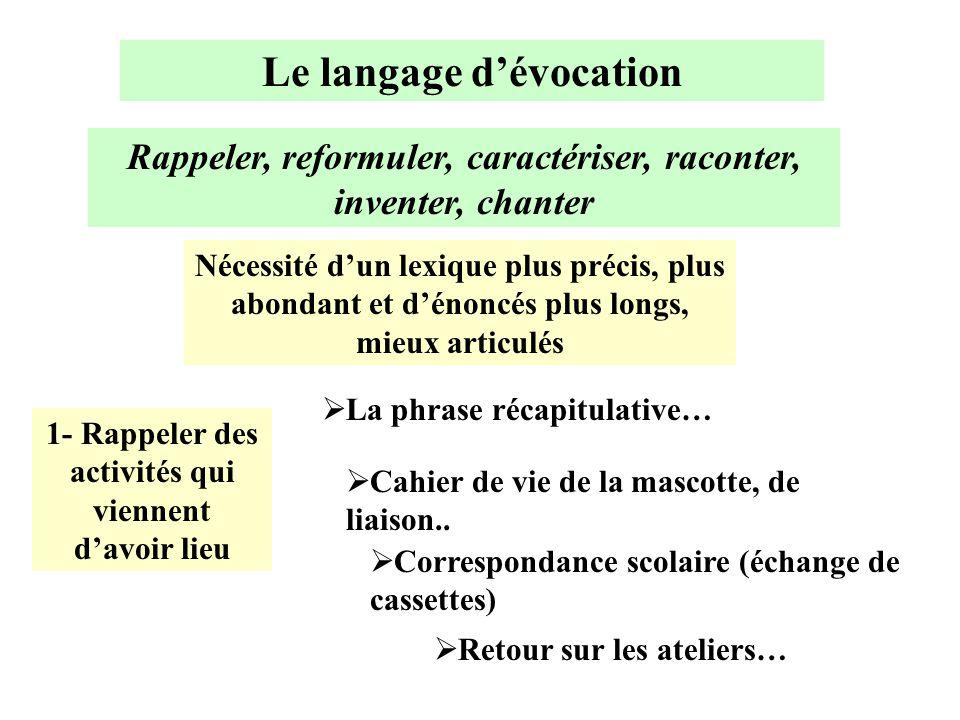 Le langage d'évocation Rappeler, reformuler, caractériser, raconter, inventer, chanter Nécessité d'un lexique plus précis, plus abondant et d'énoncés