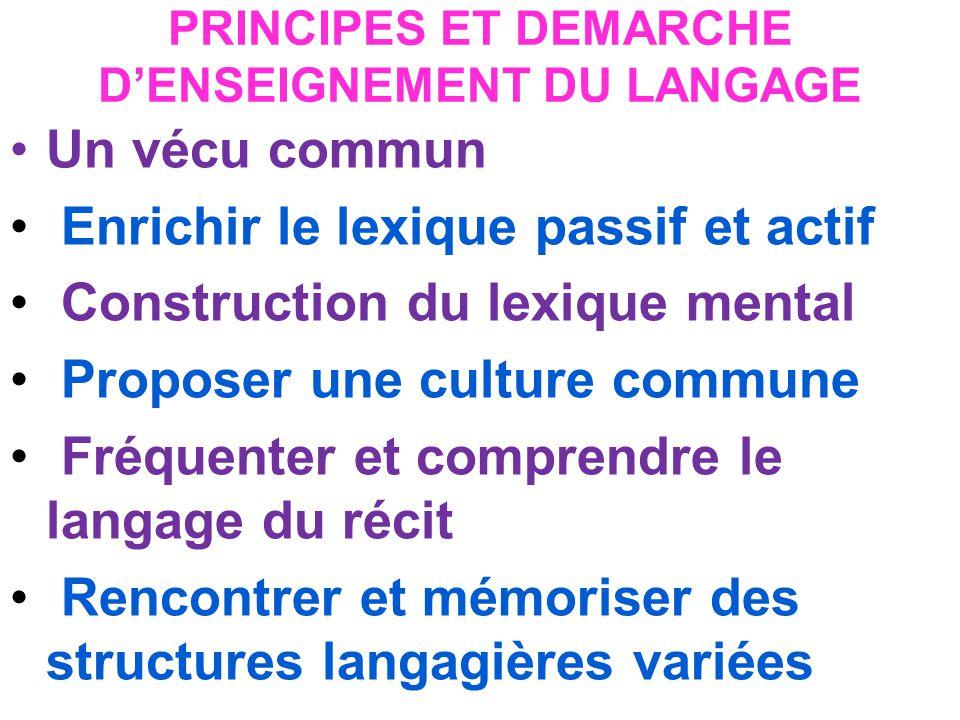 PRINCIPES ET DEMARCHE D'ENSEIGNEMENT DU LANGAGE Un vécu commun Enrichir le lexique passif et actif Construction du lexique mental Proposer une culture