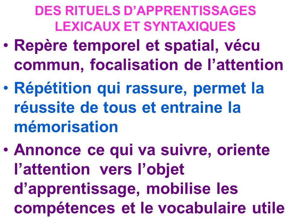 DES RITUELS D'APPRENTISSAGES LEXICAUX ET SYNTAXIQUES Repère temporel et spatial, vécu commun, focalisation de l'attention Répétition qui rassure, perm