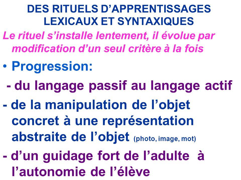 DES RITUELS D'APPRENTISSAGES LEXICAUX ET SYNTAXIQUES Le rituel s'installe lentement, il évolue par modification d'un seul critère à la fois Progressio