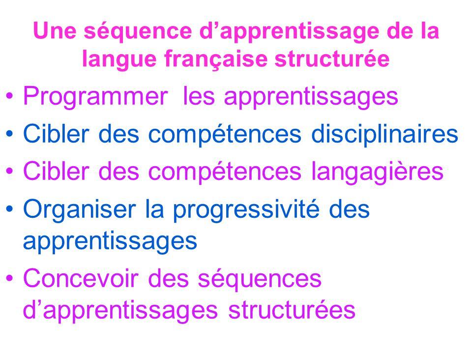 Une séquence d'apprentissage de la langue française structurée Programmer les apprentissages Cibler des compétences disciplinaires Cibler des compéten