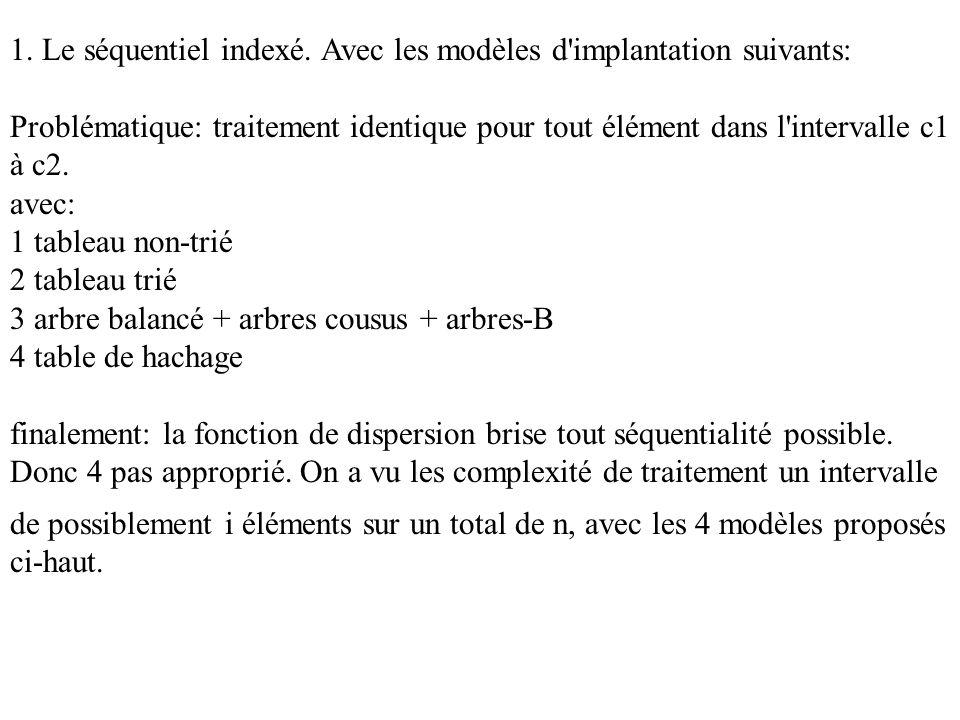 1. Le séquentiel indexé. Avec les modèles d'implantation suivants: Problématique: traitement identique pour tout élément dans l'intervalle c1 à c2. av
