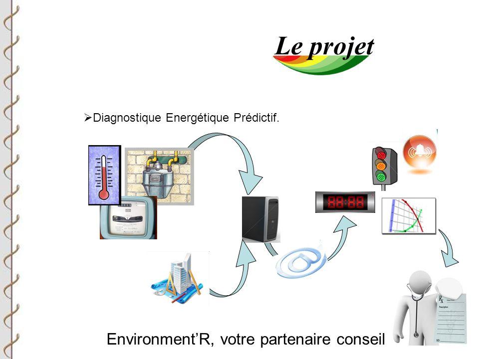 Environment'R, votre partenaire conseil Le projet  Diagnostique Energétique Prédictif.