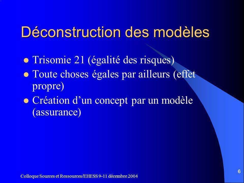 Colloque Sources et Ressources/EHESS 9-11 décembre 2004 6 Déconstruction des modèles Trisomie 21 (égalité des risques) Toute choses égales par ailleurs (effet propre) Création d'un concept par un modèle (assurance)