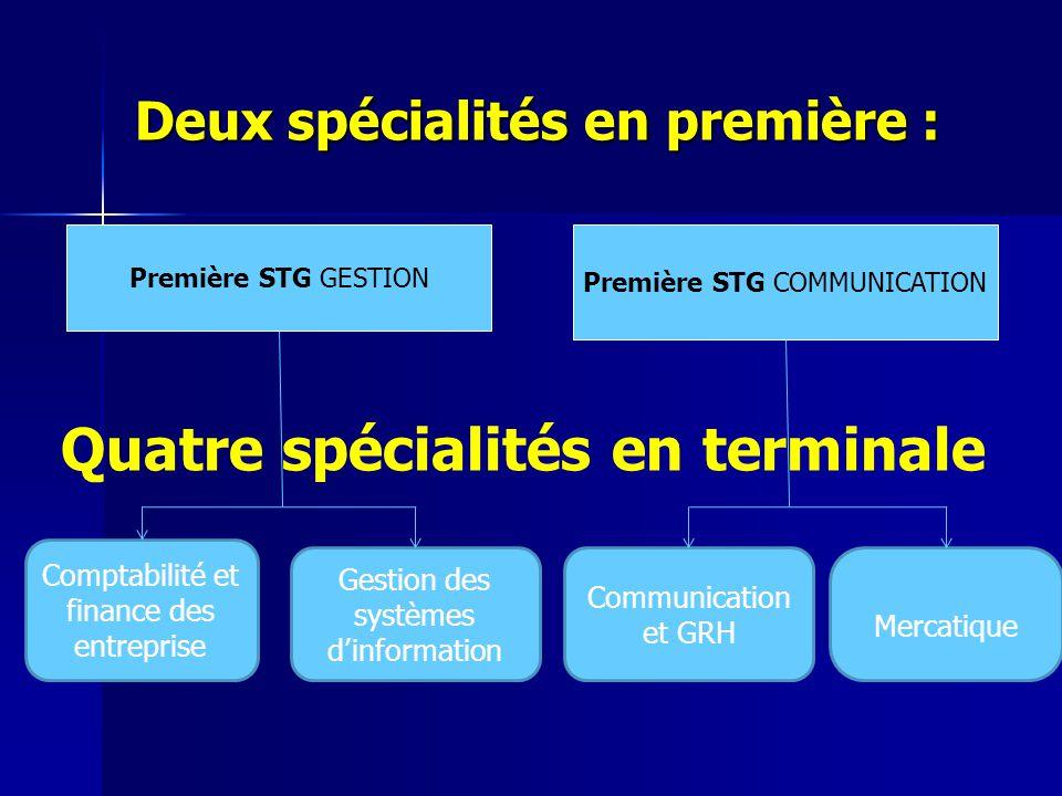 Première STG GESTION Première STG COMMUNICATION Deux spécialités en première : Quatre spécialités en terminale Mercatique Comptabilité et finance des entreprise Gestion des systèmes d'information Communication et GRH