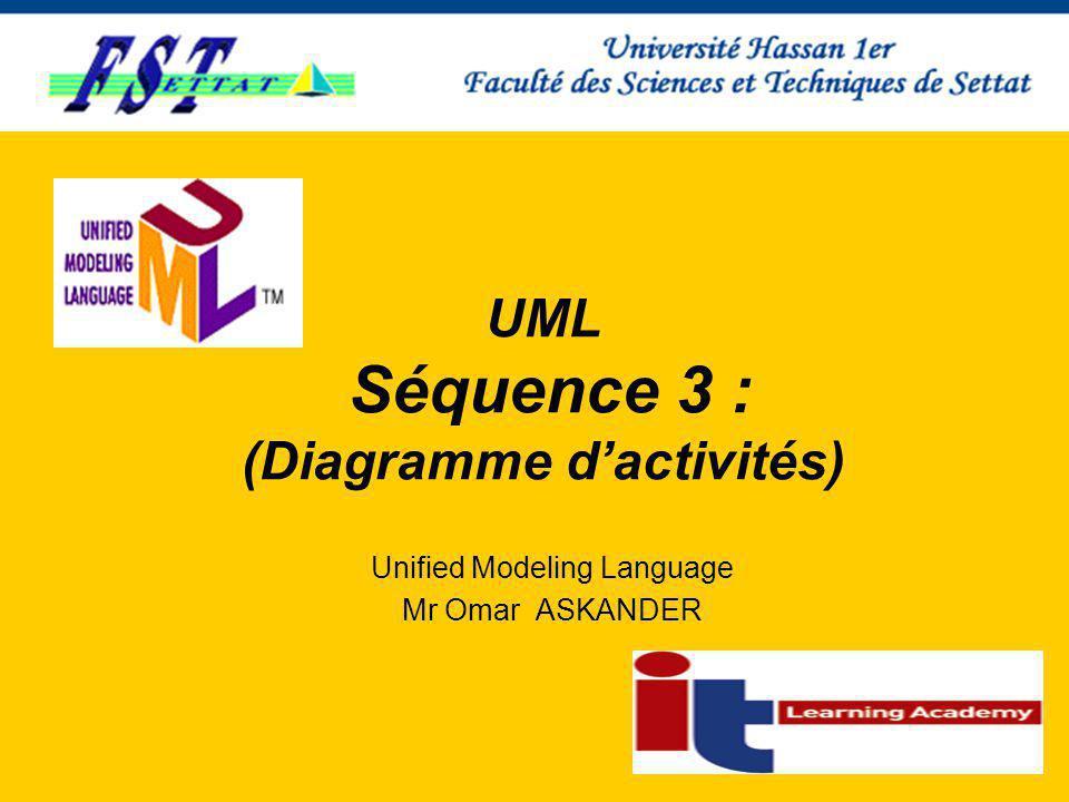 UML Séquence 3 : (Diagramme d'activités) Unified Modeling Language Mr Omar ASKANDER
