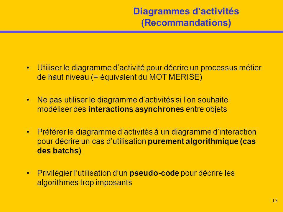 13 Diagrammes d'activités (Recommandations) Utiliser le diagramme d'activité pour décrire un processus métier de haut niveau (= équivalent du MOT MERI