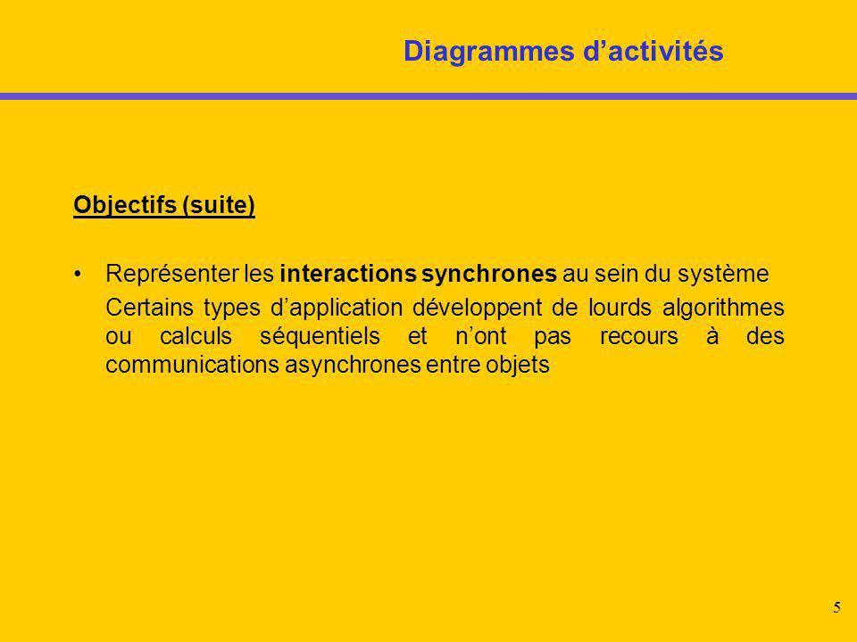 5 Diagrammes d'activités Objectifs (suite) Représenter les interactions synchrones au sein du système Certains types d'application développent de lour
