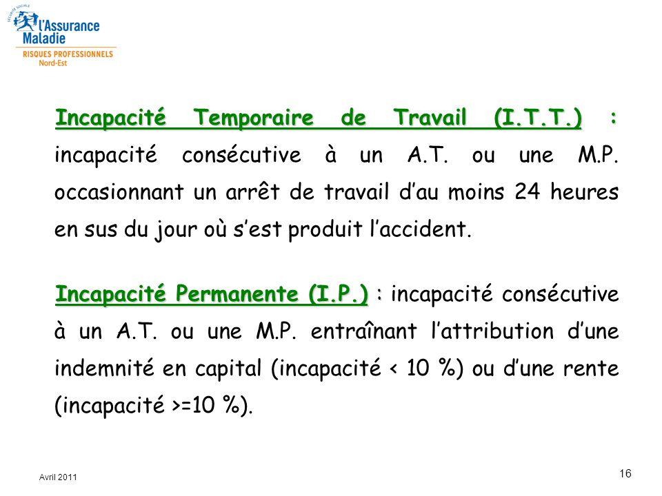 16 Avril 2011 Incapacité Temporaire de Travail (I.T.T.) : Incapacité Temporaire de Travail (I.T.T.) : incapacité consécutive à un A.T. ou une M.P. occ