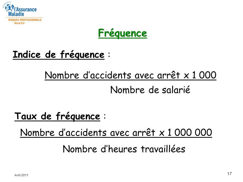 17 Avril 2011 Indice de fréquence : Nombre d'accidents avec arrêt x 1 000 Nombre de salarié Taux de fréquence : Nombre d'accidents avec arrêt x 1 000