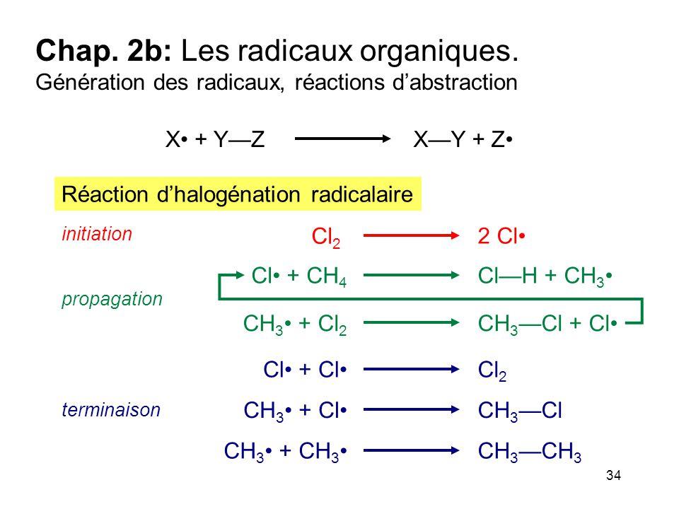 34 Chap. 2b: Les radicaux organiques. Génération des radicaux, réactions d'abstraction X + Y—ZX—Y + Z Cl 2 2 Cl Cl + CH 4 Cl—H + CH 3 CH 3 + Cl 2 CH 3