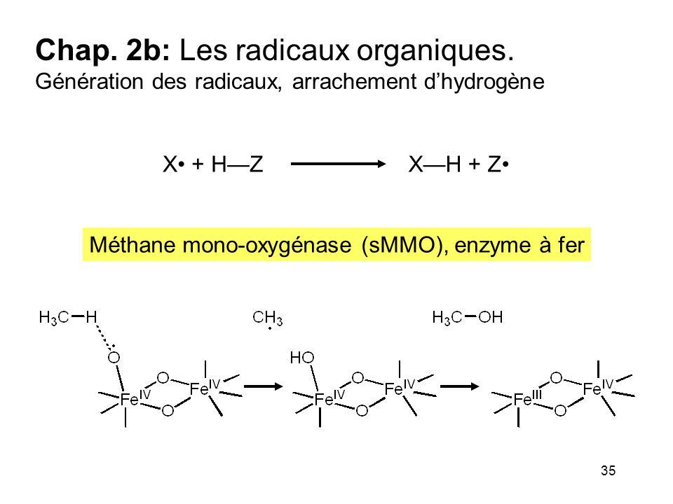 35 Chap. 2b: Les radicaux organiques. Génération des radicaux, arrachement d'hydrogène X + H—ZX—H + Z Méthane mono-oxygénase (sMMO), enzyme à fer
