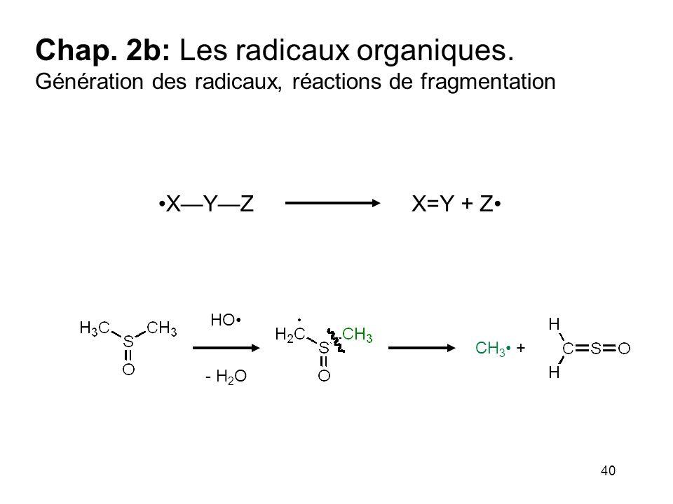 40 Chap. 2b: Les radicaux organiques. Génération des radicaux, réactions de fragmentation X=Y + ZX—Y—Z CH 3 + HO - H 2 O