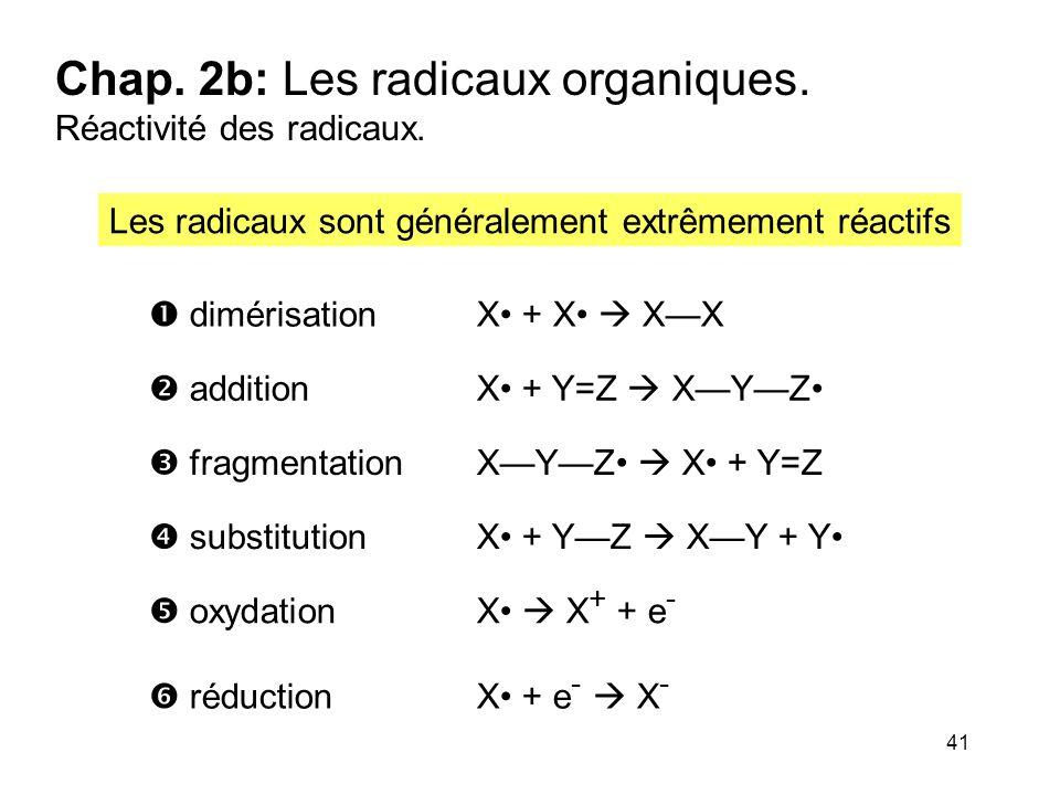 41 Chap. 2b: Les radicaux organiques. Réactivité des radicaux.  dimérisation X + X  X—X  fragmentation X—Y—Z  X + Y=Z  addition X + Y=Z  X—Y—Z 