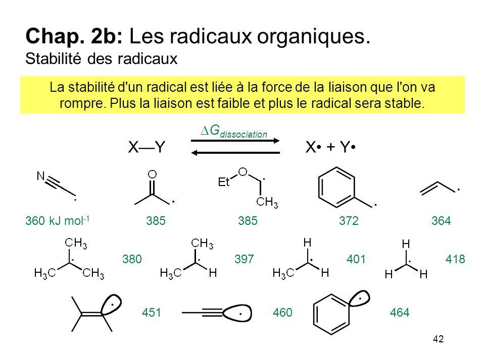 42 Chap. 2b: Les radicaux organiques. Stabilité des radicaux 380397401418 La stabilité d'un radical est liée à la force de la liaison que l'on va romp