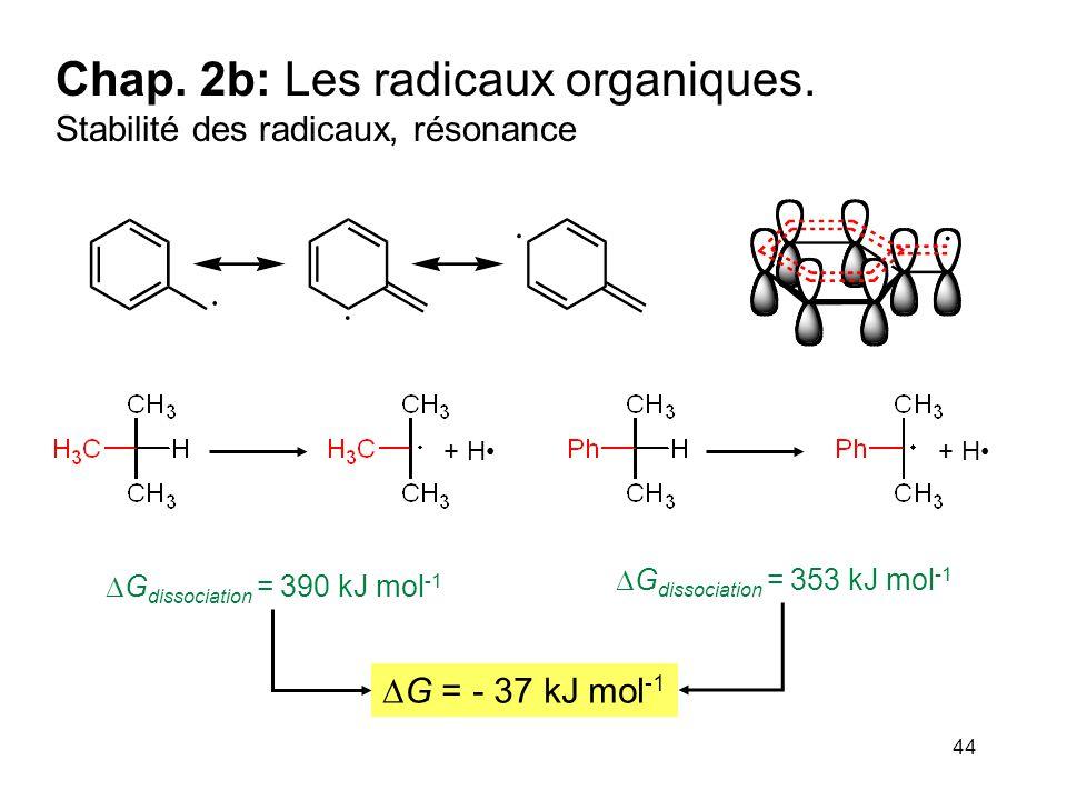 44 Chap. 2b: Les radicaux organiques. Stabilité des radicaux, résonance + H  G dissociation = 390 kJ mol -1 + H  G dissociation = 353 kJ mol -1  G